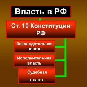 Органы власти Комсомольск-на-Амуре