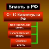Органы власти в Комсомольске-на-Амуре